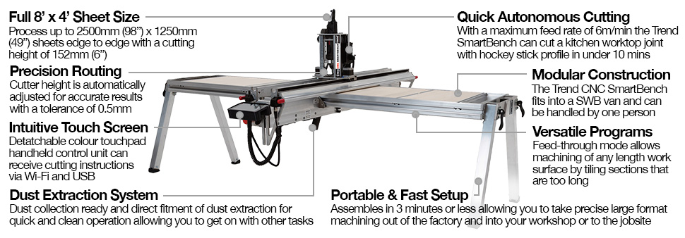 Trend CNC SmartBench - Take precise machining to the jobsite.